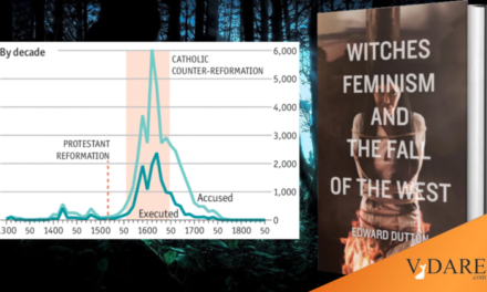 Are Feminists (And Female Immigration Enthusiasts) Witches?